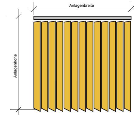 Skizze zum Ausmessen des Lamellenvorhangs mit Angaben zur Anlagenbreite und -höhe