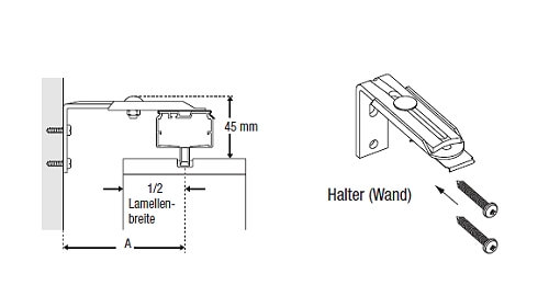 Anleitung für das Ausmessen und die Montage eines Lamellenvorhangs an der Wand
