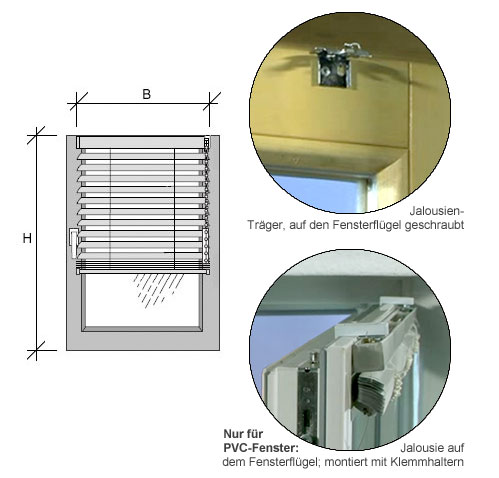 Grafik und Bilder für die Montage einer Jalousie am Fensterrahmen und auf dem Fensterflügel, geklemmt und verschraubt