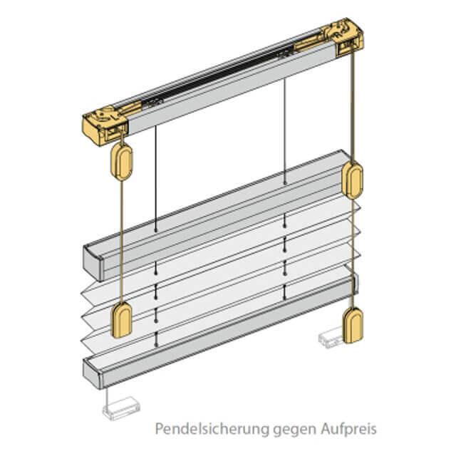 Technische Details der Plissees mit Doppelschnur-Bedienung