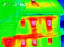 Teba® – JalouCity – Energie sparen mit Fensterdekoration – Wärmeverlust