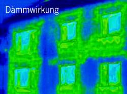 Teba® – JalouCity – Energie sparen mit Fensterdekoration – Dämmwirkung
