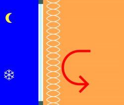 Teba® – JalouCity – Energie sparen mit Fensterdekoration – HeizEnergie sparen im Winter