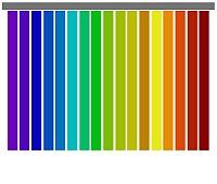 Individualdruck Lamellenvorhang Farbverlauf